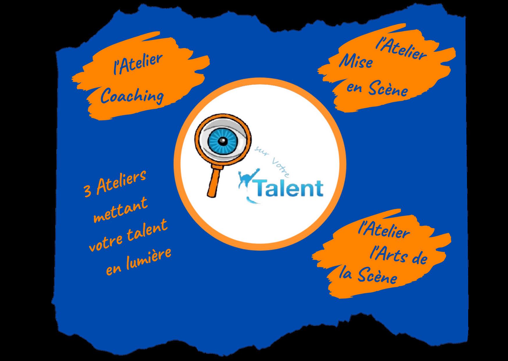 Descriptif atelier talent