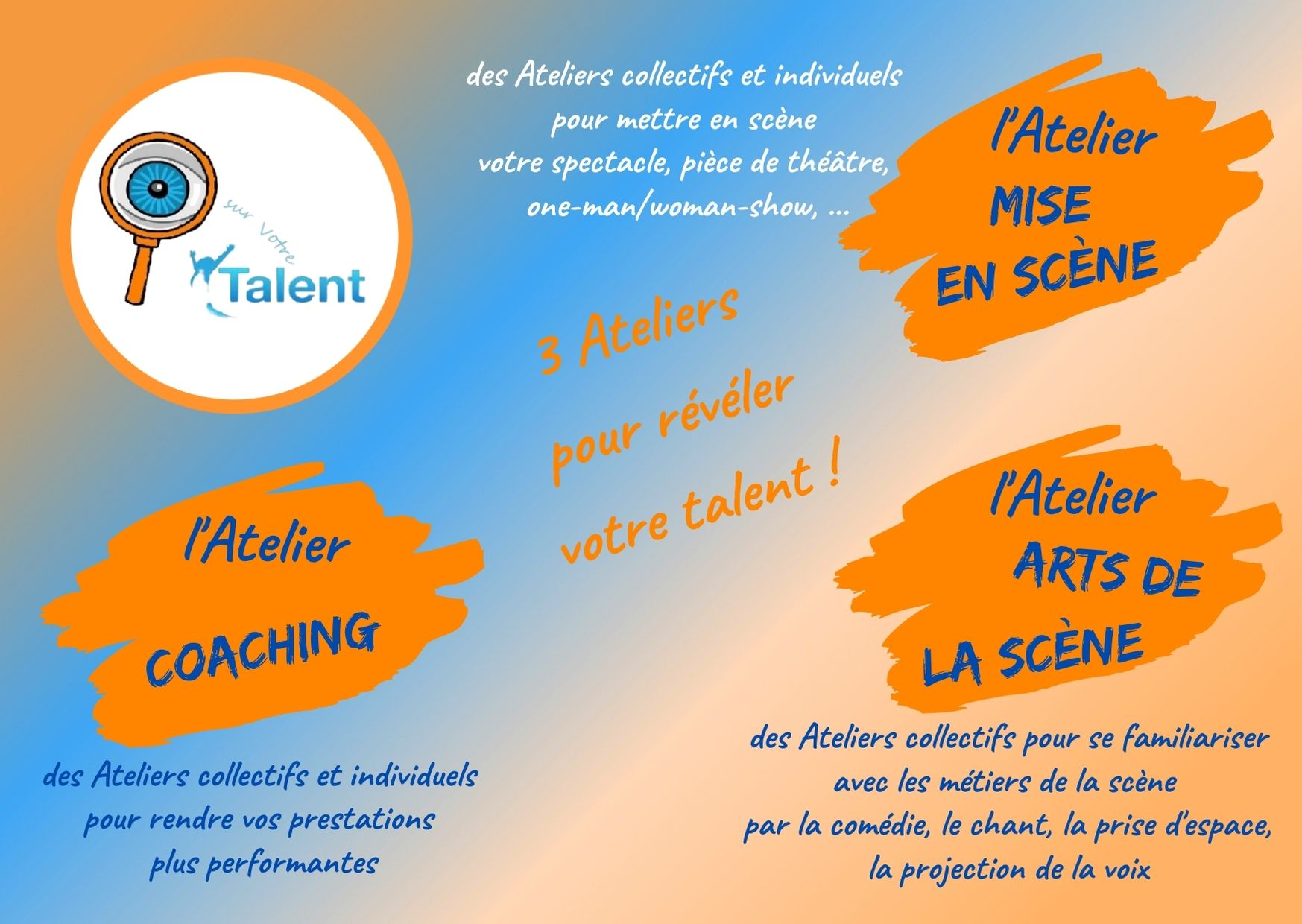 L'oeil sur votre talent