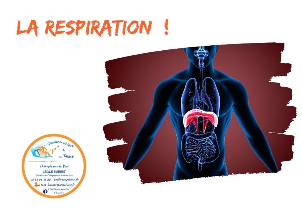 La respiration image pour vidéo
